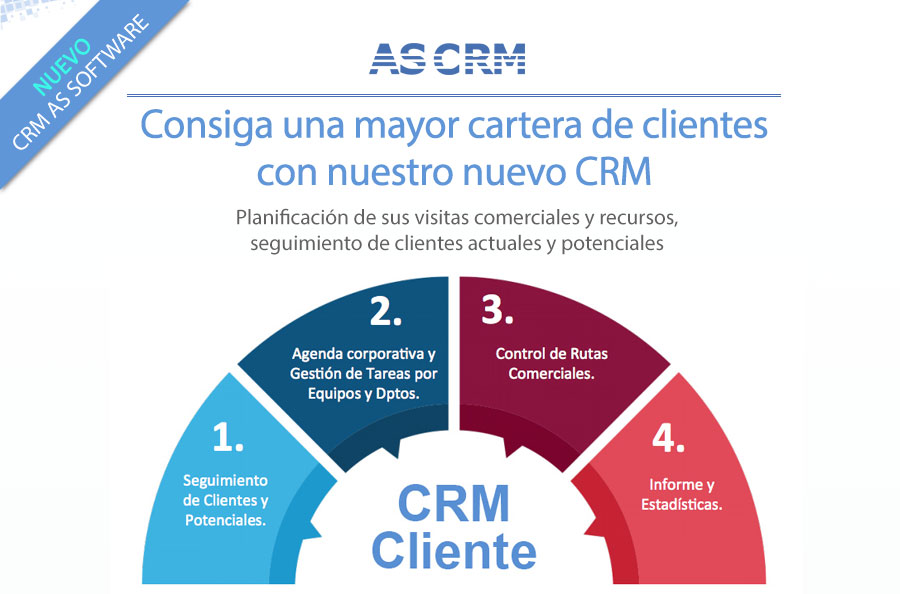 CRM AS Software 2018