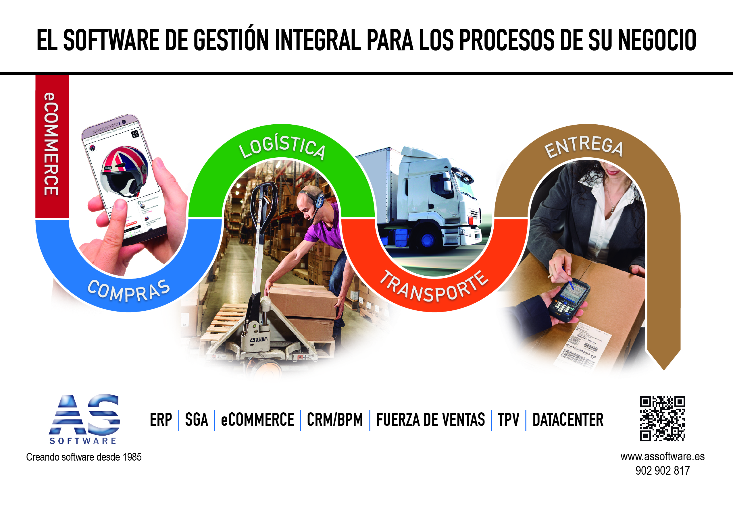 Anuncio eCommerce AS Software