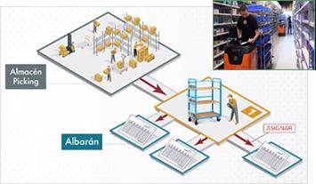 SGA almacén Preparación de pedidos agrupada